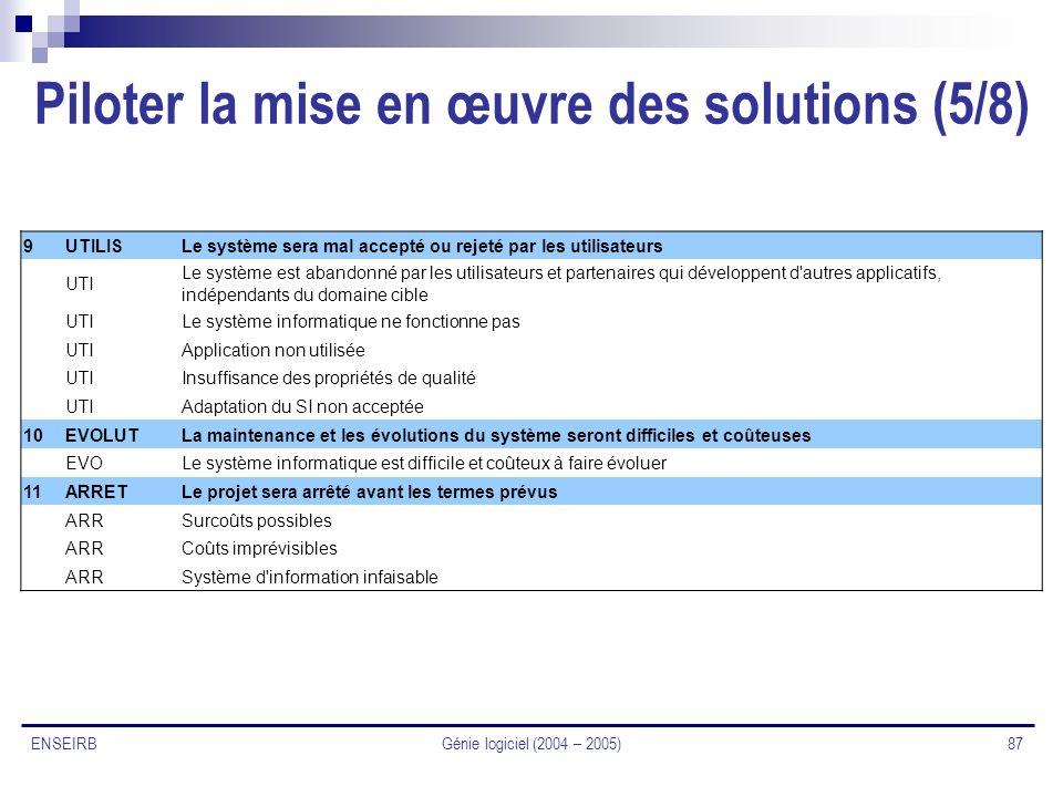 Piloter la mise en œuvre des solutions (5/8)
