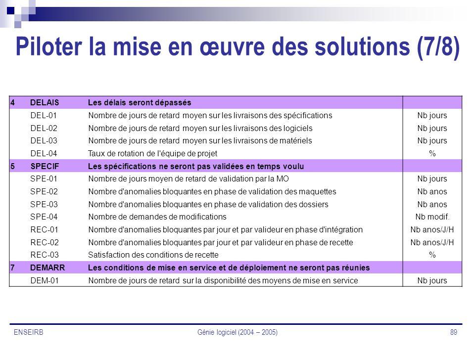 Piloter la mise en œuvre des solutions (7/8)