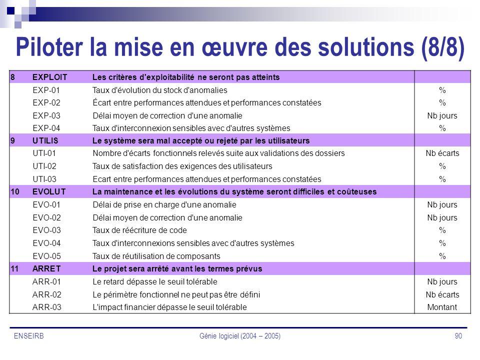 Piloter la mise en œuvre des solutions (8/8)
