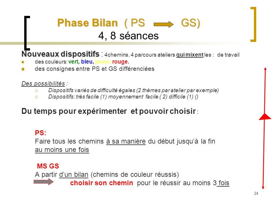 Phase Bilan ( PS GS) 4, 8 séances