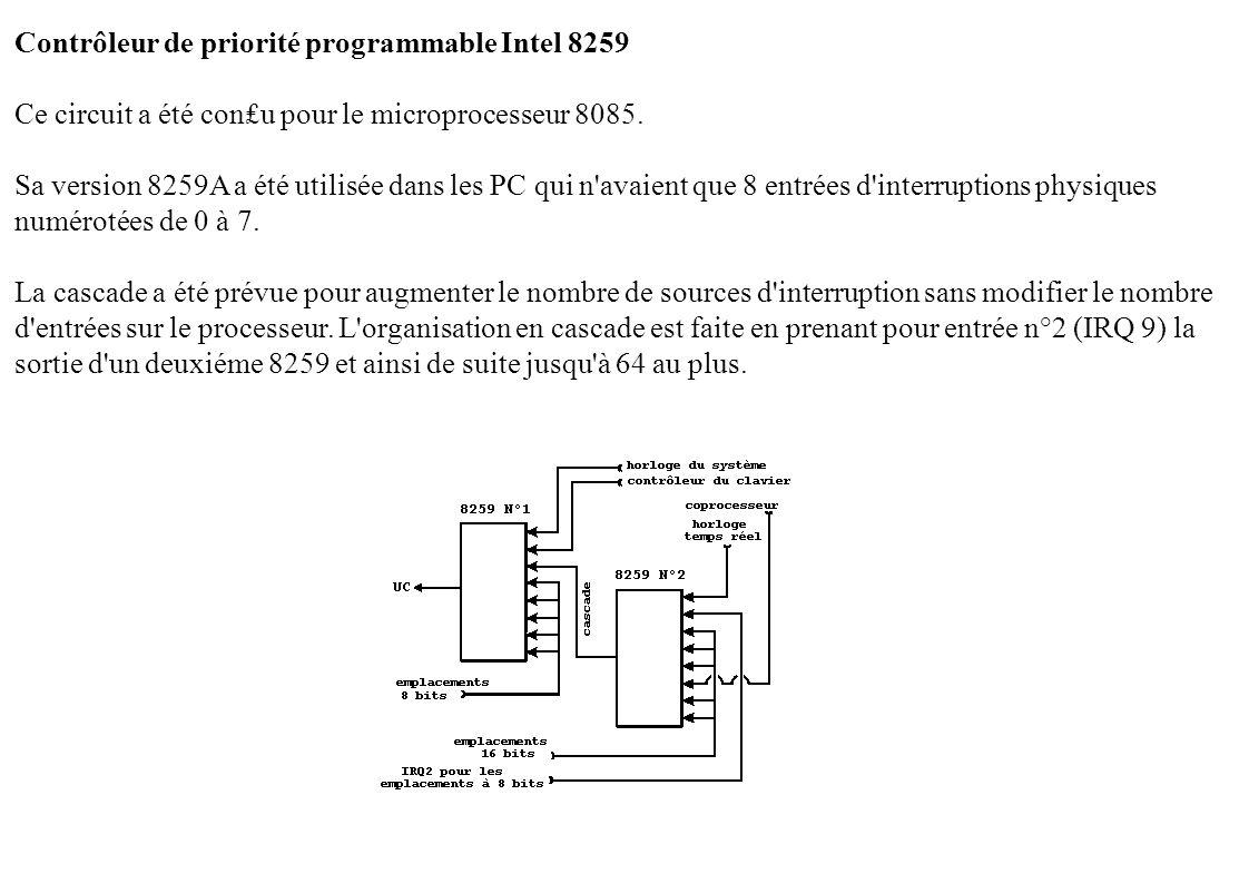 Contrôleur de priorité programmable Intel 8259