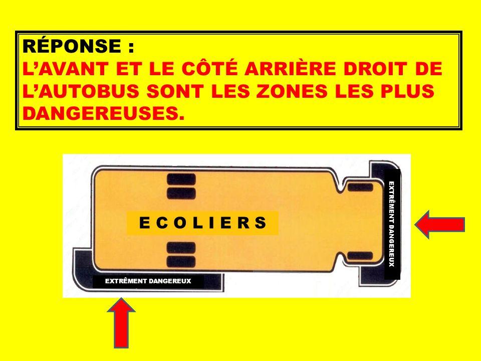 RÉPONSE : L'AVANT ET LE CÔTÉ ARRIÈRE DROIT DE L'AUTOBUS SONT LES ZONES LES PLUS DANGEREUSES. EXTRÊMENT DANGEREUX.