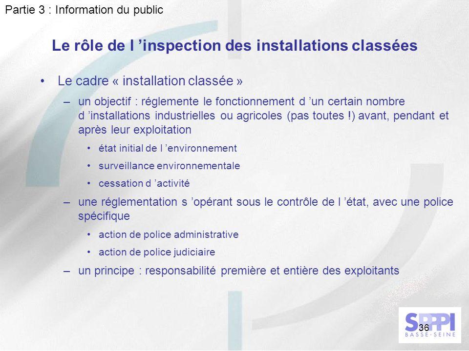 Le rôle de l 'inspection des installations classées