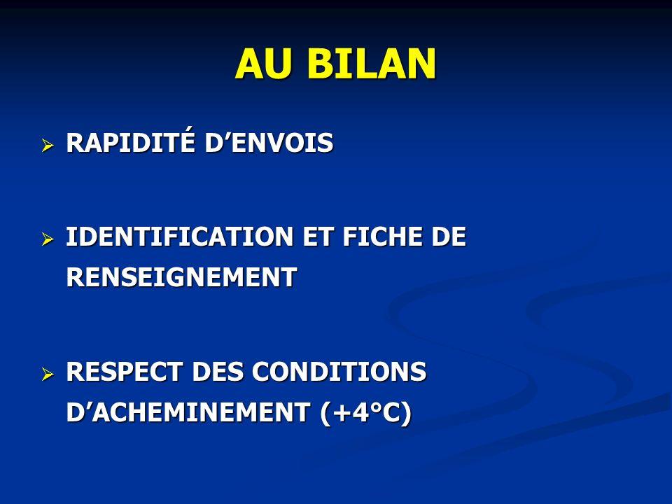 AU BILAN RAPIDITÉ D'ENVOIS IDENTIFICATION ET FICHE DE RENSEIGNEMENT