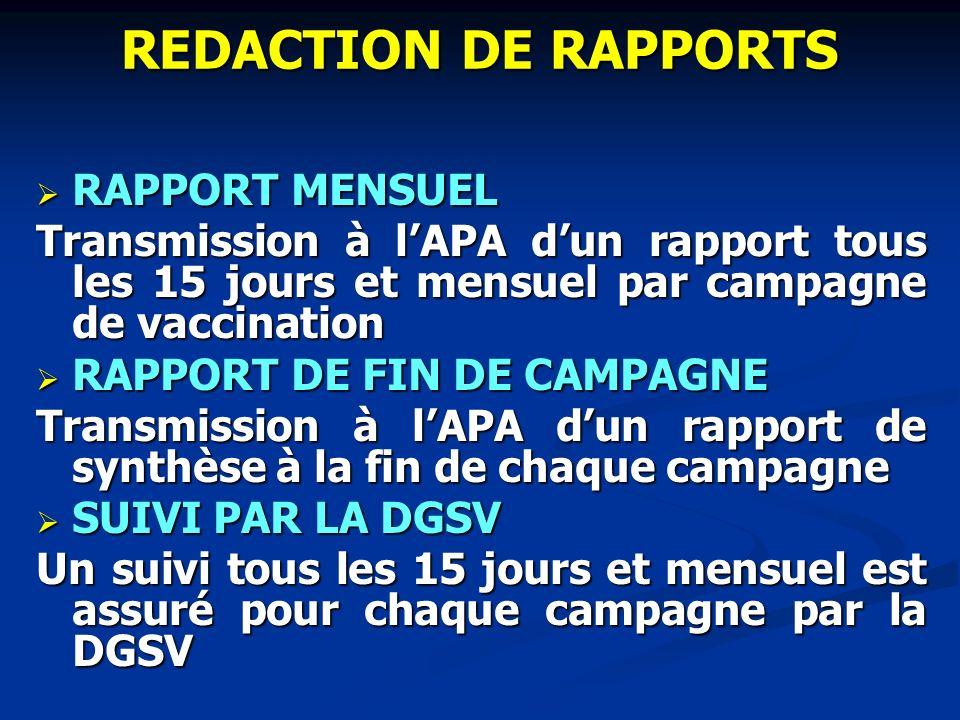 REDACTION DE RAPPORTS RAPPORT MENSUEL