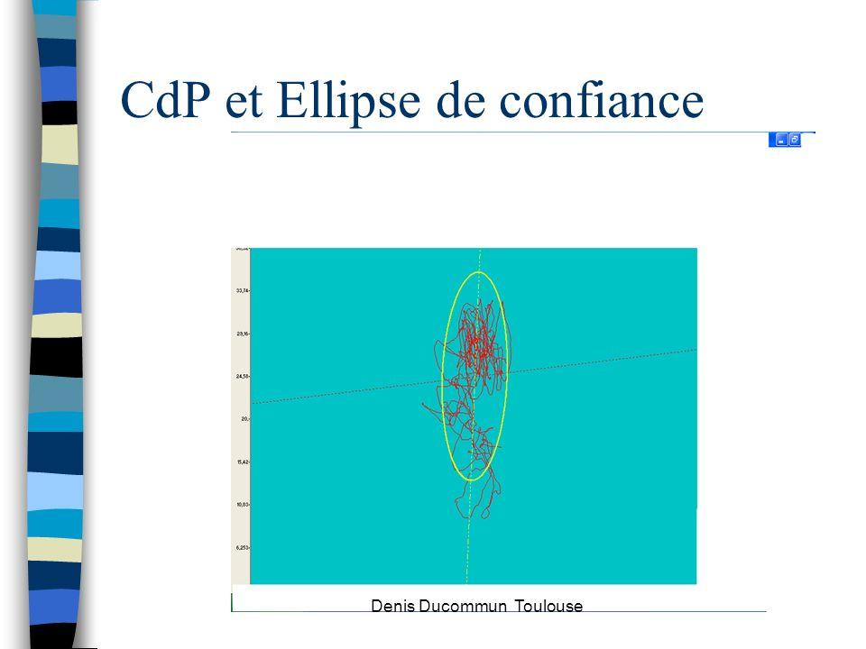 CdP et Ellipse de confiance