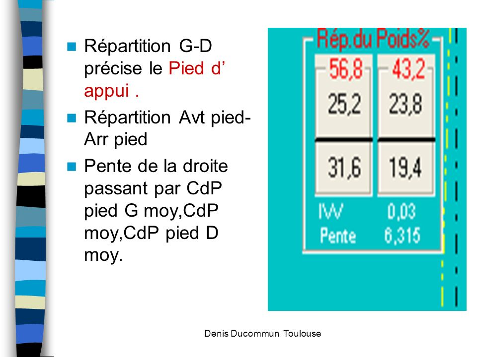 Denis Ducommun Toulouse