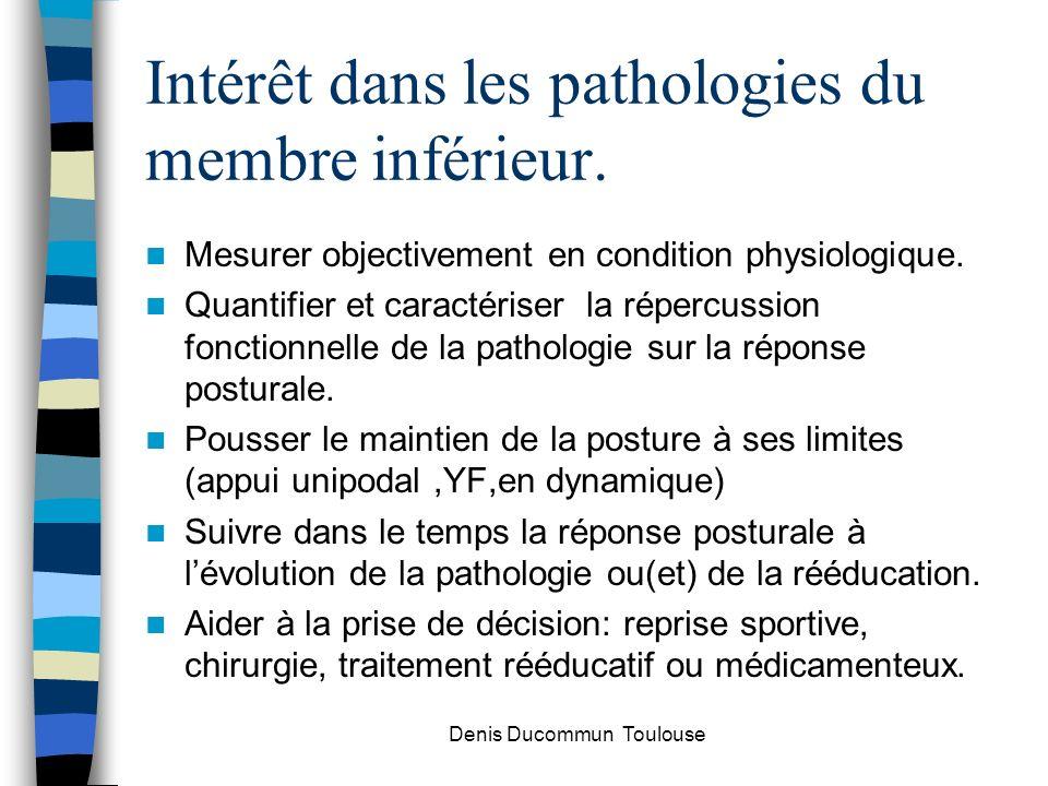 Intérêt dans les pathologies du membre inférieur.