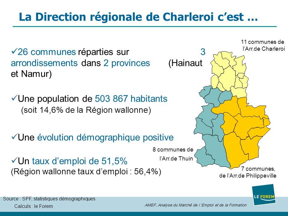 La Direction régionale de Charleroi c'est …