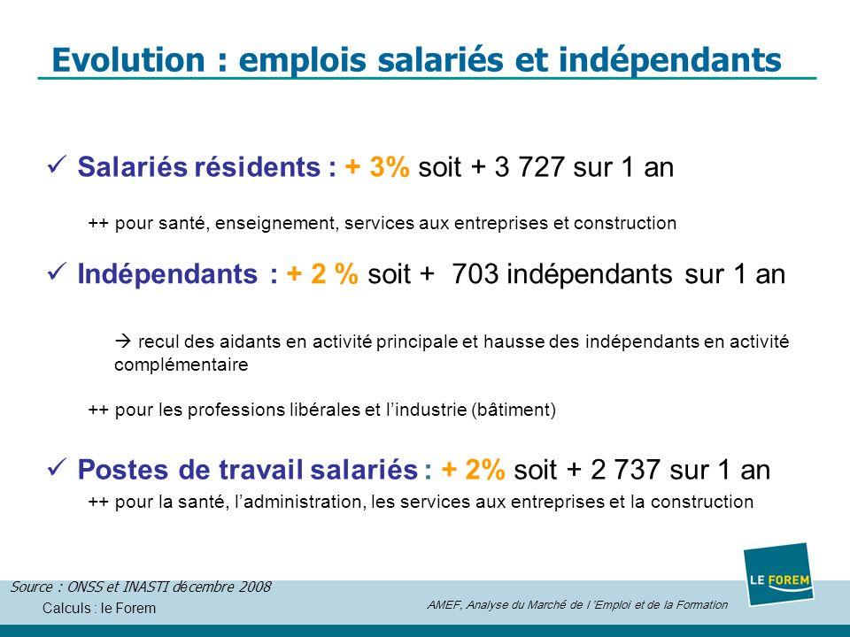 Evolution : emplois salariés et indépendants