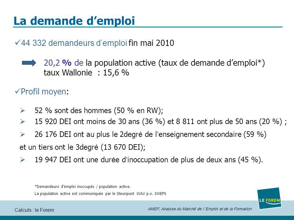 La demande d'emploi 44 332 demandeurs d'emploi fin mai 2010