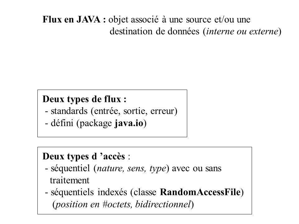 Flux en JAVA : objet associé à une source et/ou une