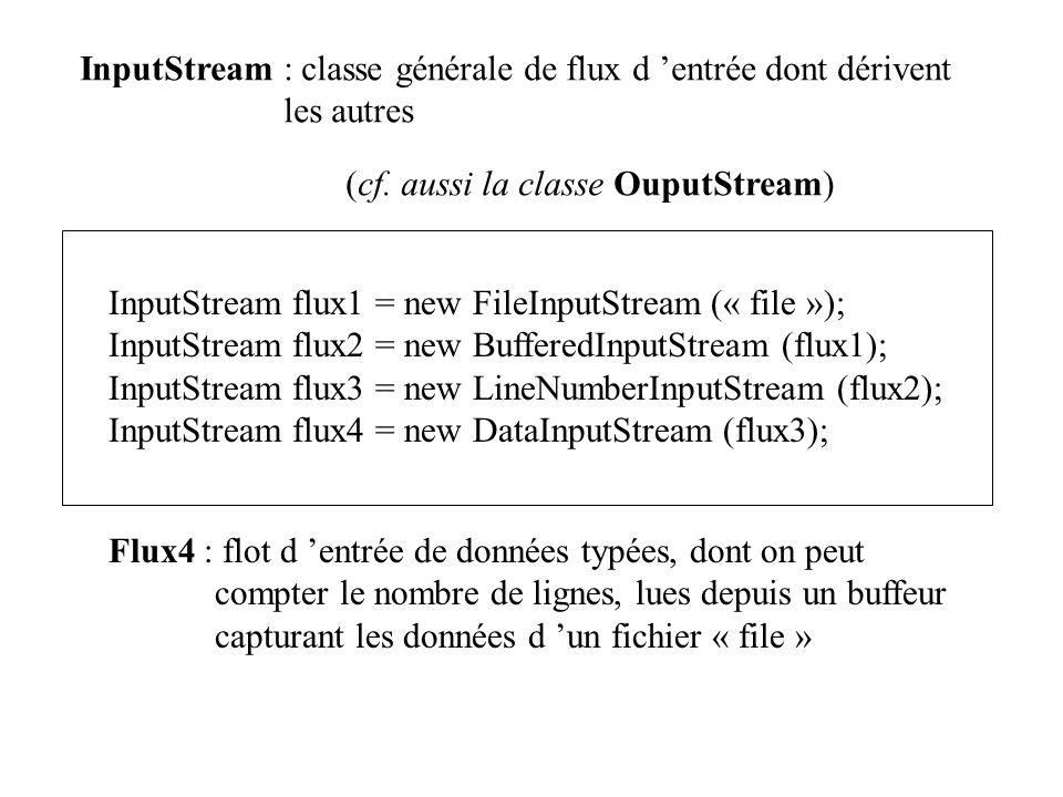 InputStream : classe générale de flux d 'entrée dont dérivent
