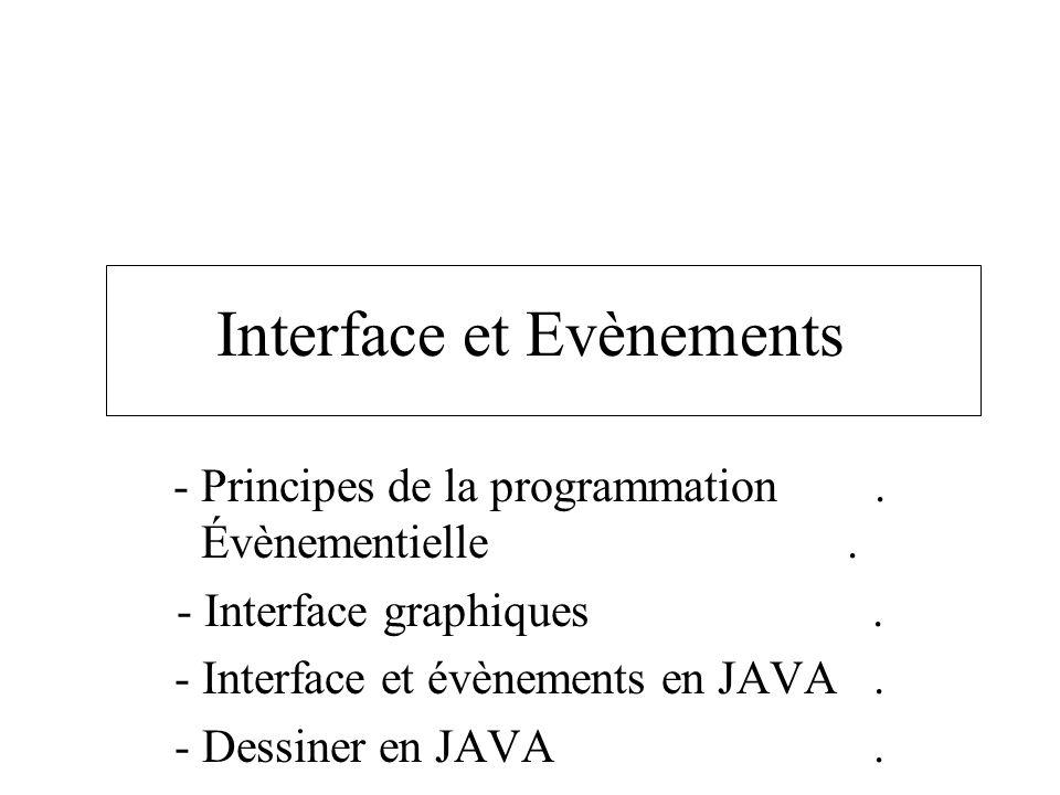 Interface et Evènements
