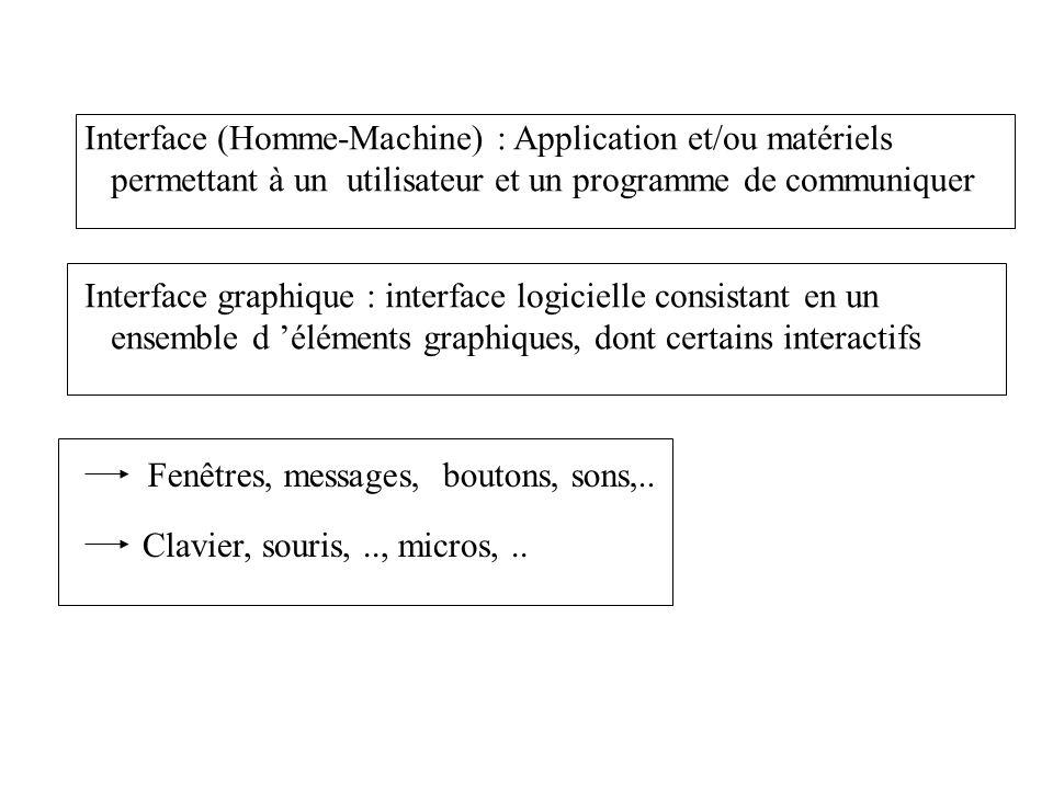 Interface (Homme-Machine) : Application et/ou matériels