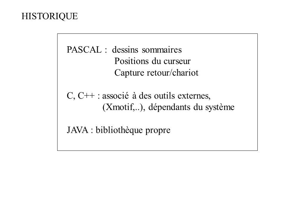 HISTORIQUE PASCAL : dessins sommaires. Positions du curseur. Capture retour/chariot. C, C++ : associé à des outils externes,