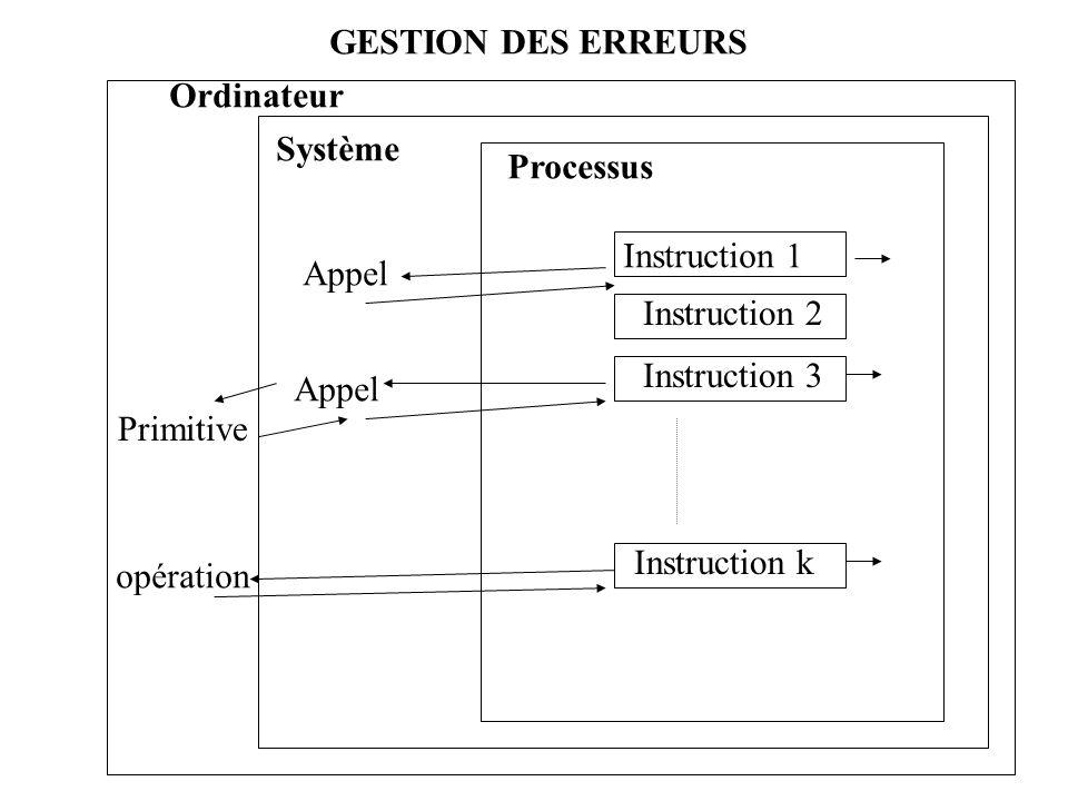 GESTION DES ERREURS Ordinateur. Système. Processus. Instruction 1. Appel. Instruction 2. Instruction 3.