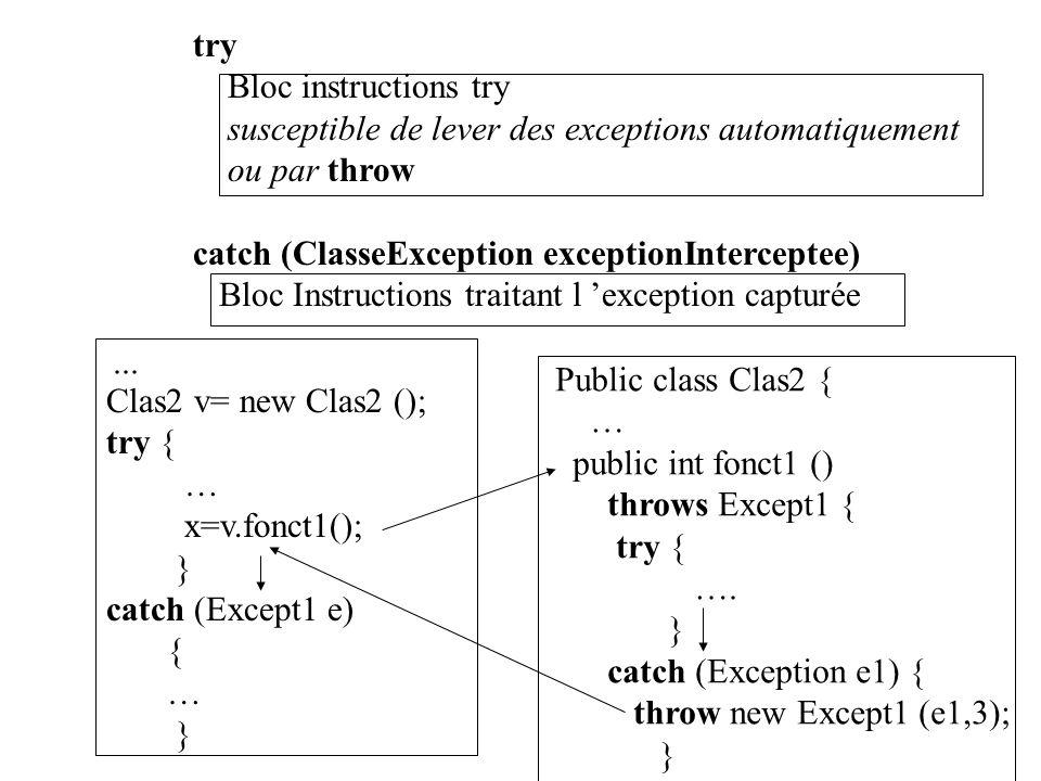 try Bloc instructions try. susceptible de lever des exceptions automatiquement. ou par throw. catch (ClasseException exceptionInterceptee)