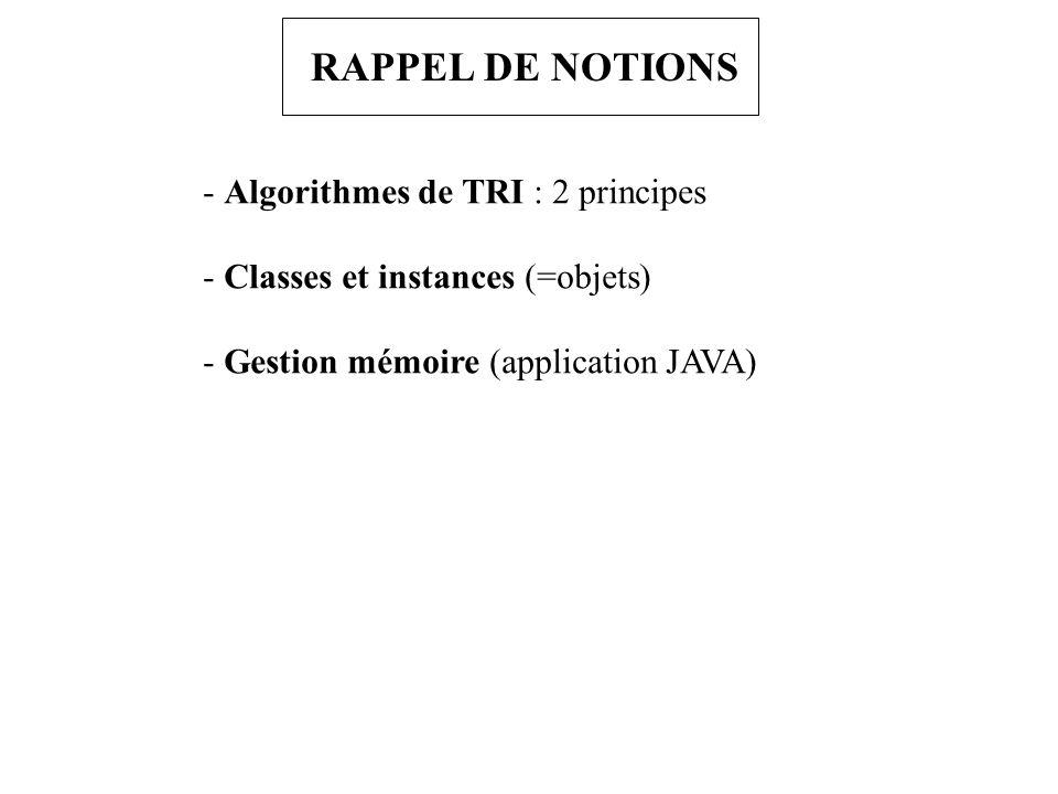 RAPPEL DE NOTIONS - Algorithmes de TRI : 2 principes
