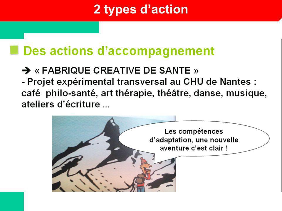 2 types d'action