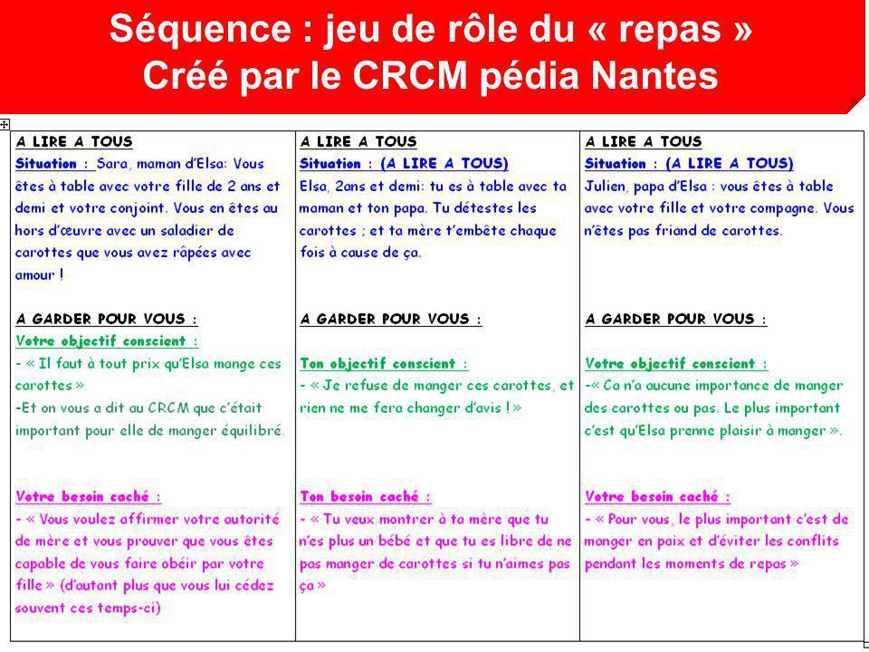 Séquence : jeu de rôle du « repas » Créé par le CRCM pédia Nantes