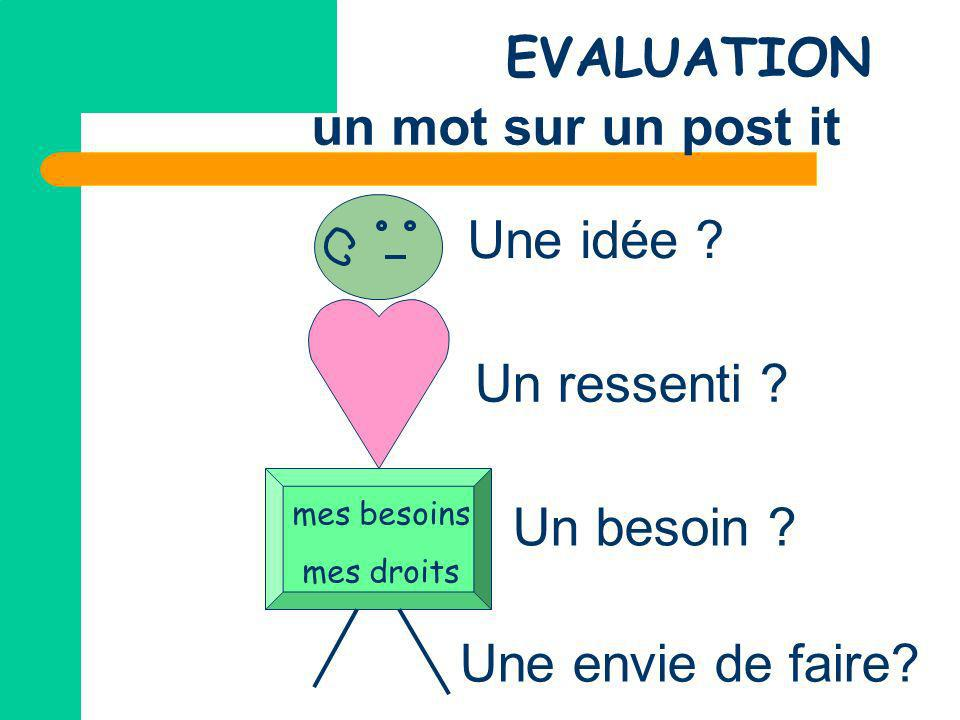 EVALUATION un mot sur un post it Une idée Un ressenti Un besoin