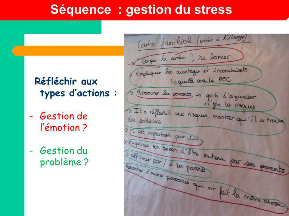Séquence : gestion du stress