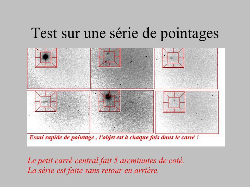 Test sur une série de pointages