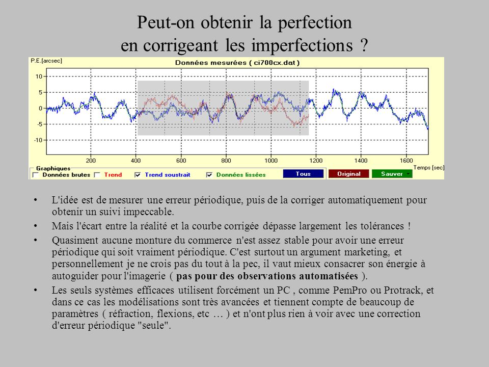 Peut-on obtenir la perfection en corrigeant les imperfections