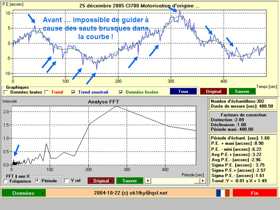Avant … impossible de guider à cause des sauts brusques dans la courbe !