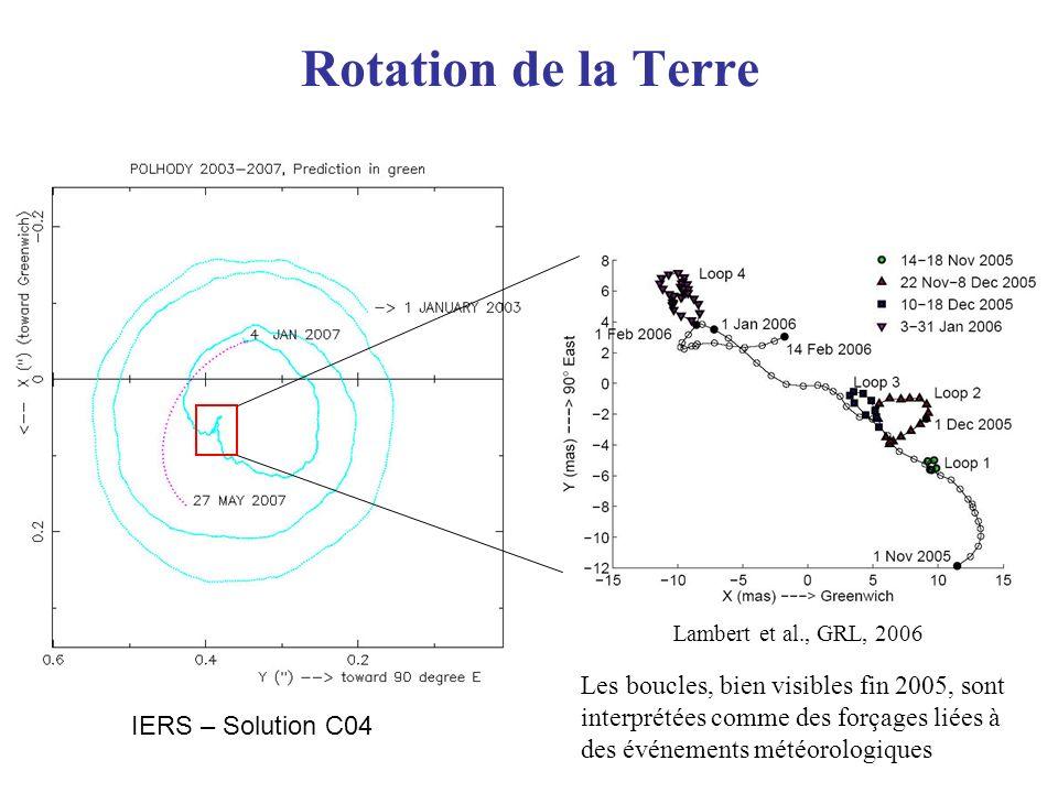 Rotation de la Terre Lambert et al., GRL, 2006.