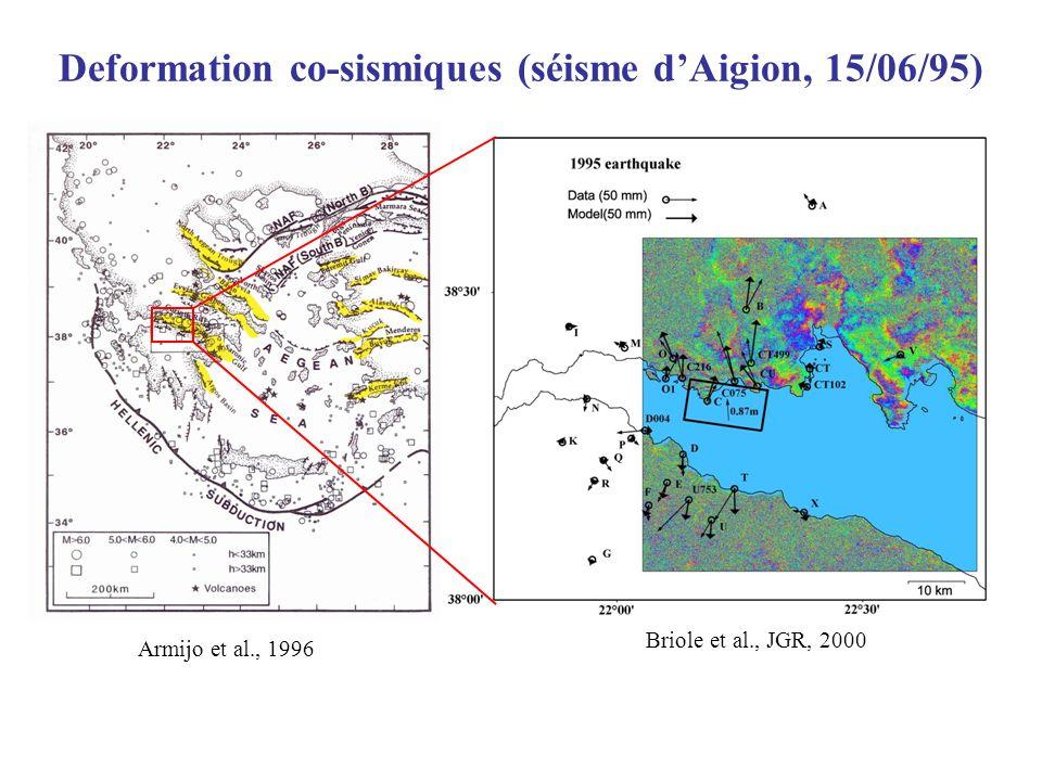 Deformation co-sismiques (séisme d'Aigion, 15/06/95)