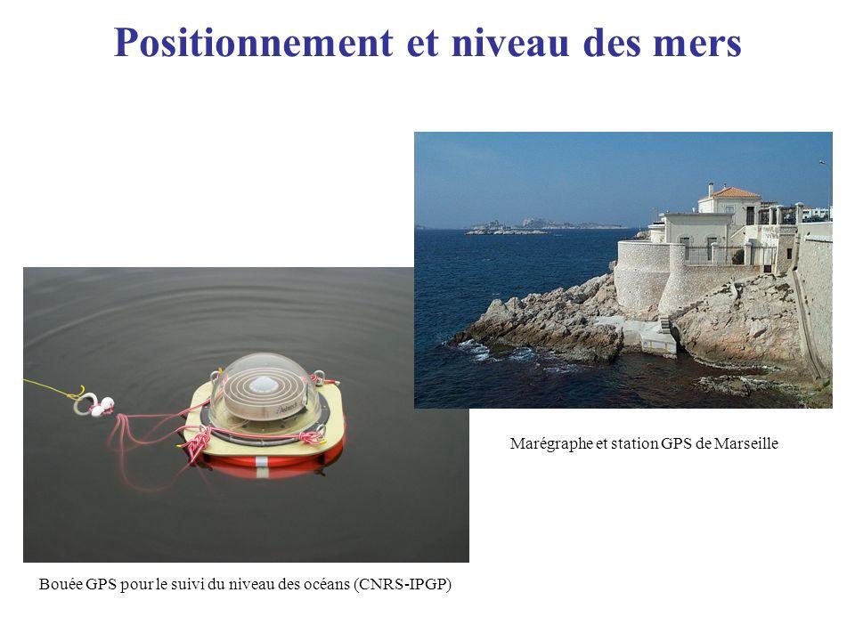Positionnement et niveau des mers