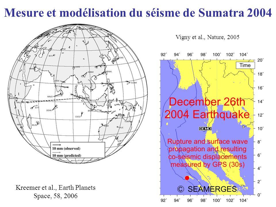 Mesure et modélisation du séisme de Sumatra 2004