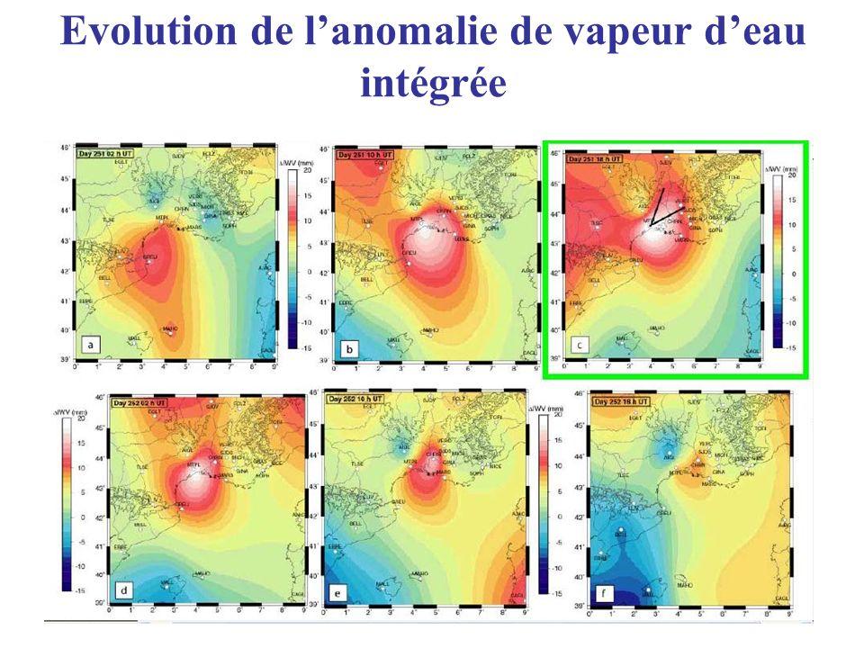 Evolution de l'anomalie de vapeur d'eau intégrée