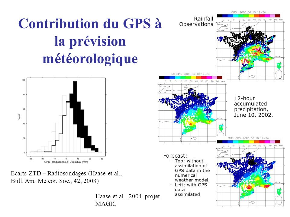 Contribution du GPS à la prévision météorologique