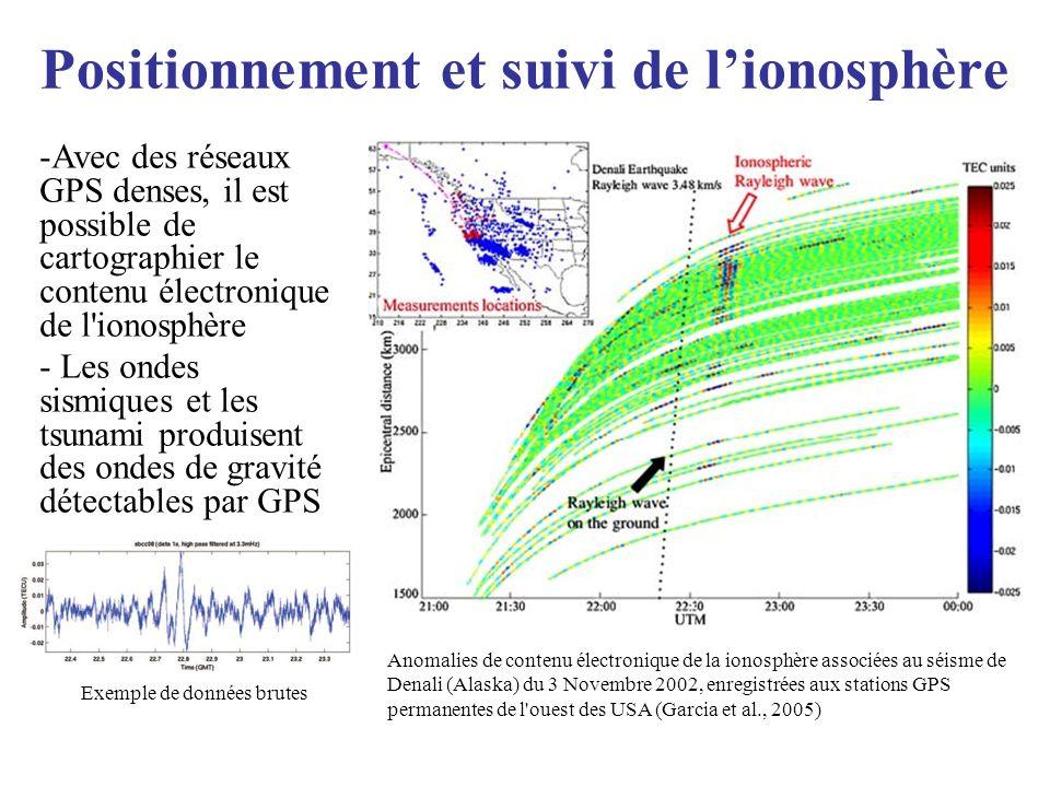Positionnement et suivi de l'ionosphère