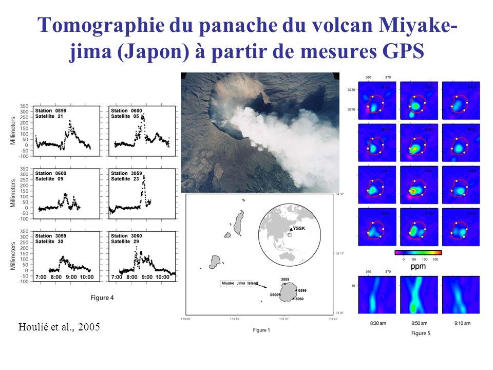 Tomographie du panache du volcan Miyake-jima (Japon) à partir de mesures GPS
