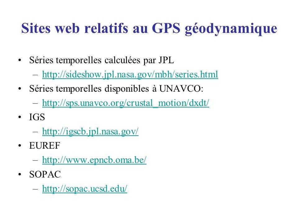 Sites web relatifs au GPS géodynamique