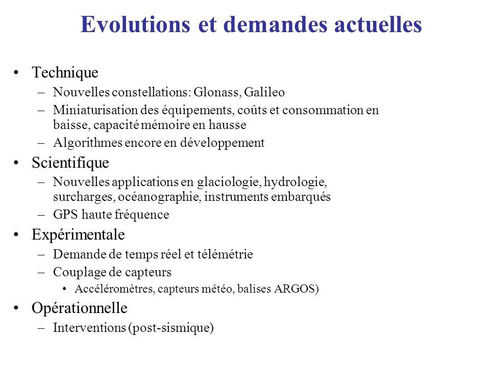 Evolutions et demandes actuelles