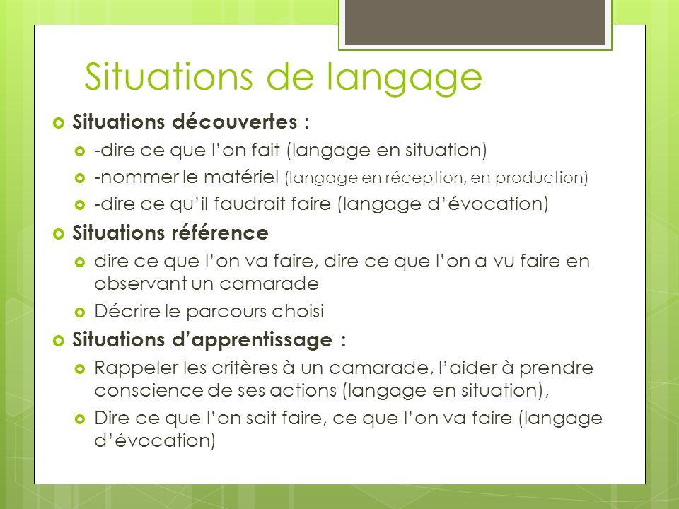 Situations de langage Situations découvertes : Situations référence