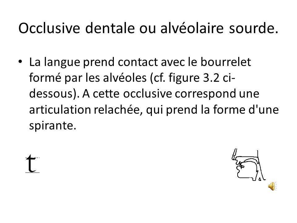 Occlusive dentale ou alvéolaire sourde.