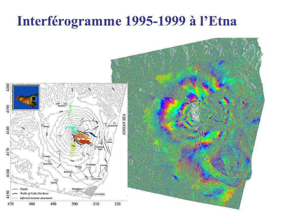 Interférogramme 1995-1999 à l'Etna