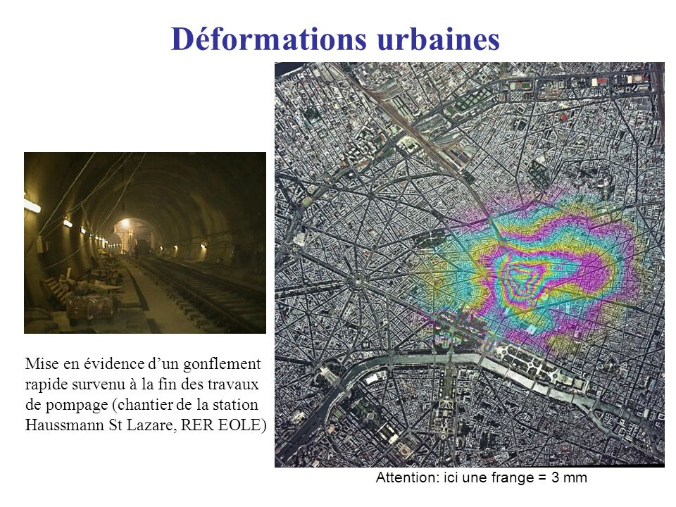 Déformations urbaines