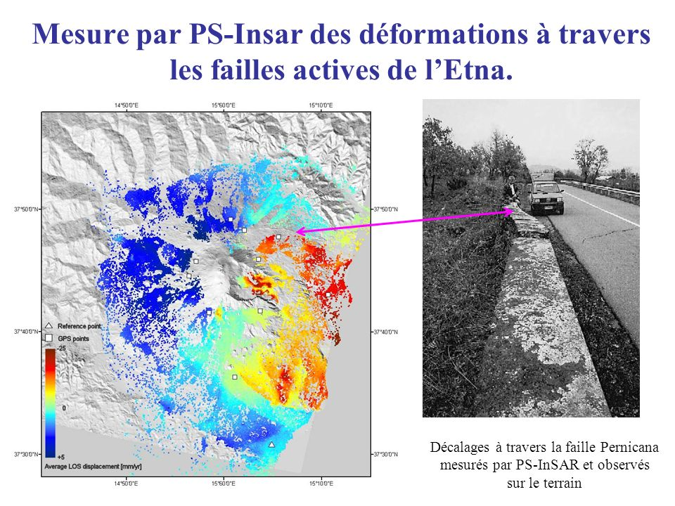 Mesure par PS-Insar des déformations à travers les failles actives de l'Etna.