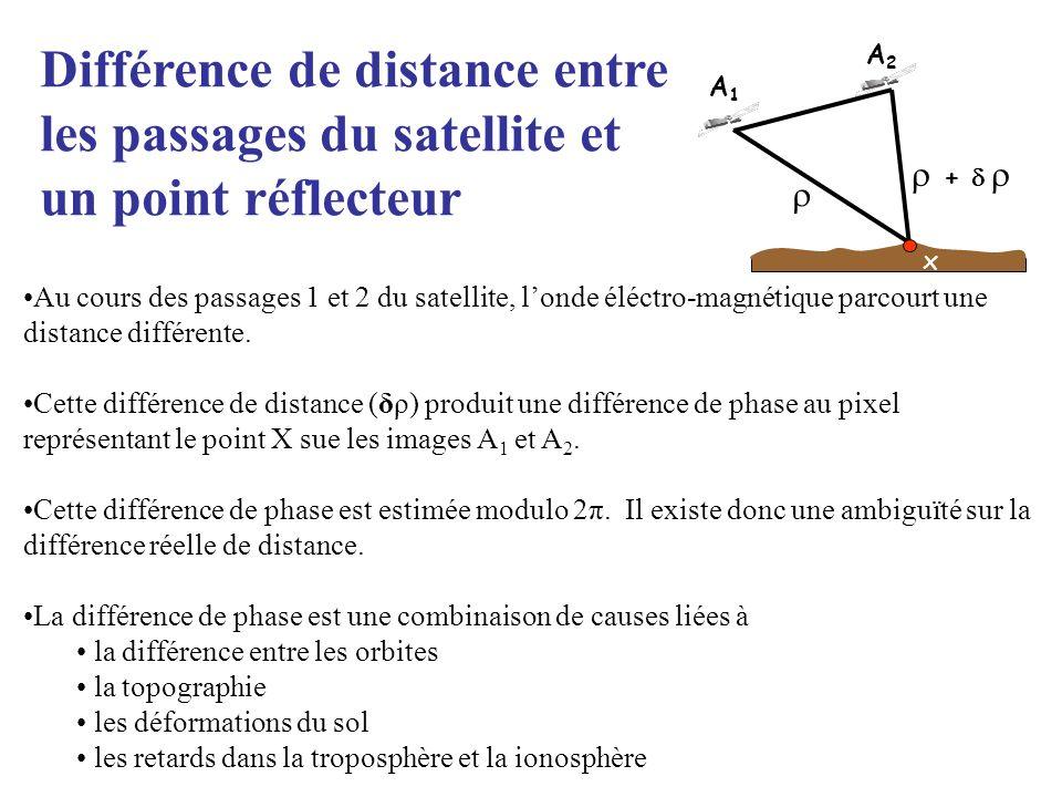 Différence de distance entre les passages du satellite et un point réflecteur
