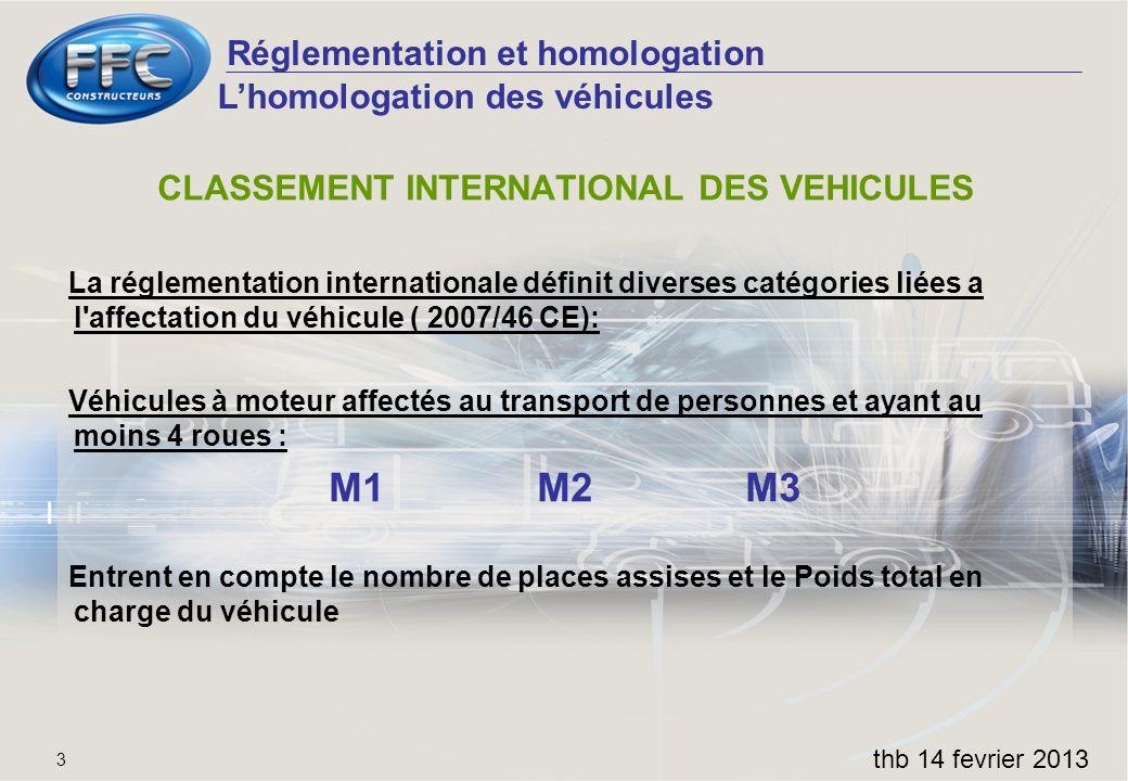 CLASSEMENT INTERNATIONAL DES VEHICULES