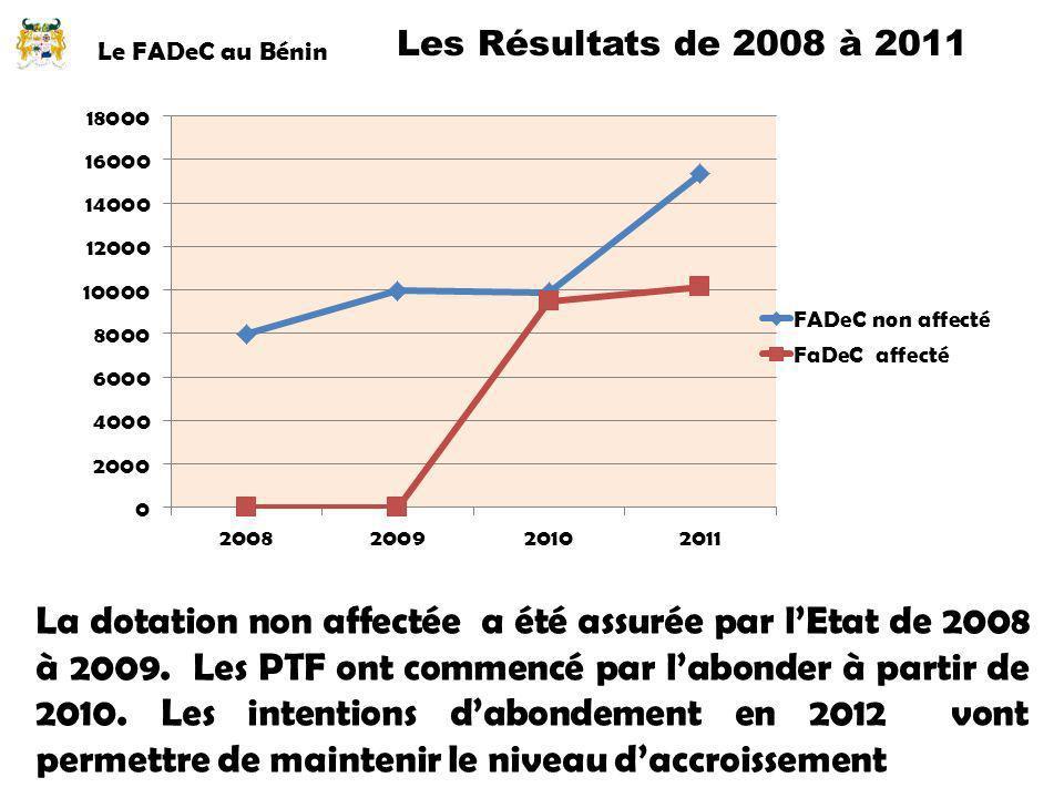 Le FADeC au Bénin Les Résultats de 2008 à 2011.