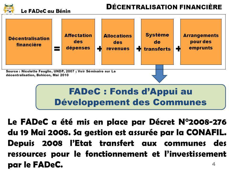 + = FADeC : Fonds d'Appui au Développement des Communes
