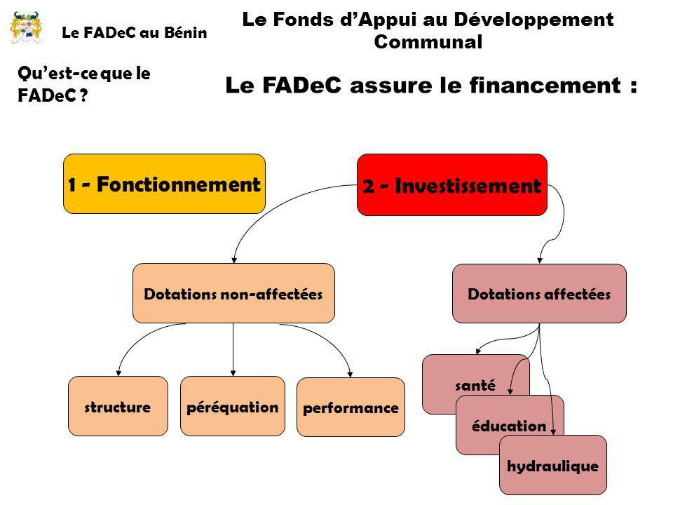 Le FADeC assure le financement :